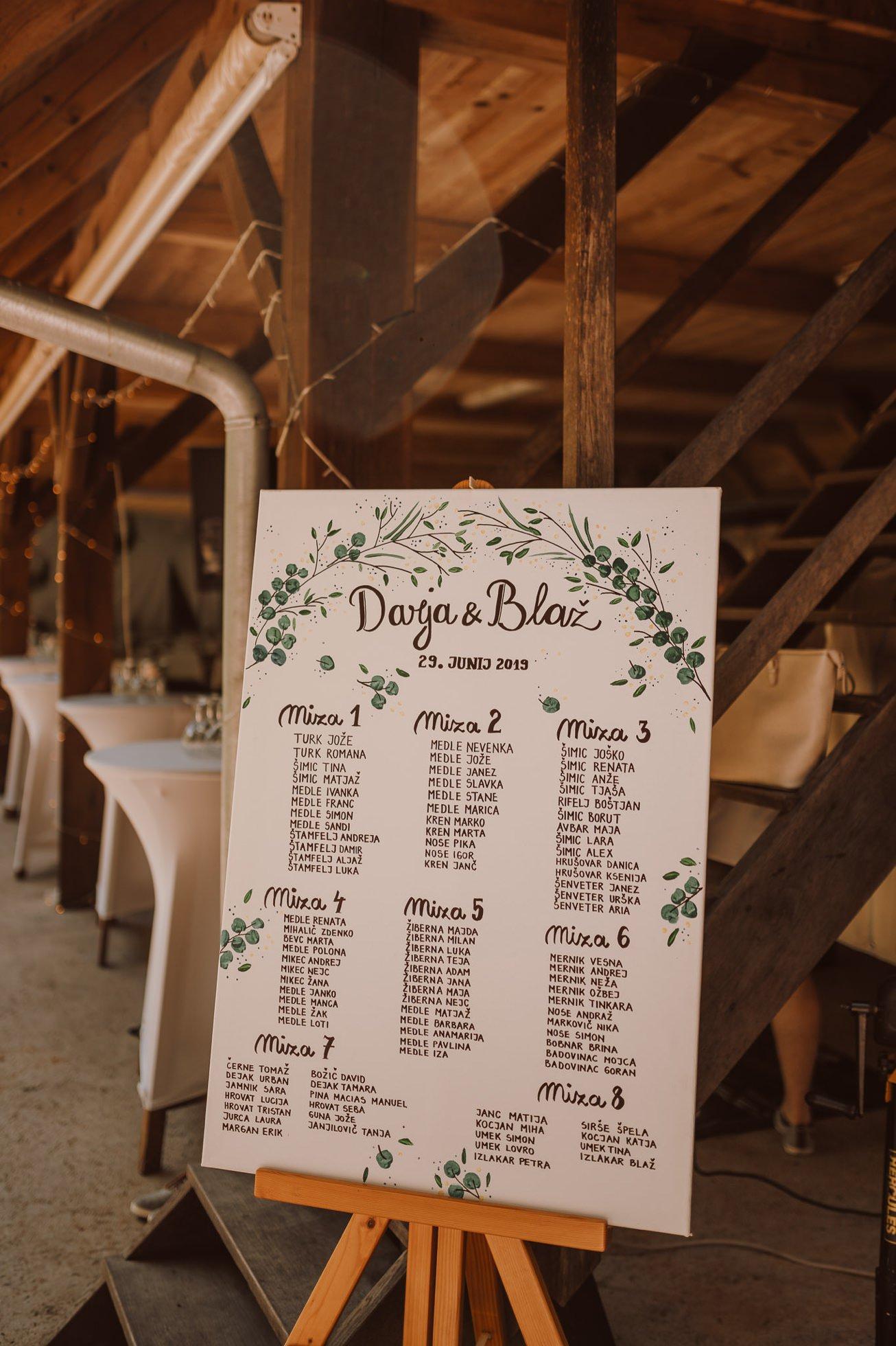 Poroka Zagarjev Mlin Novo mesto Porocni fotograf Wedding photographer 71
